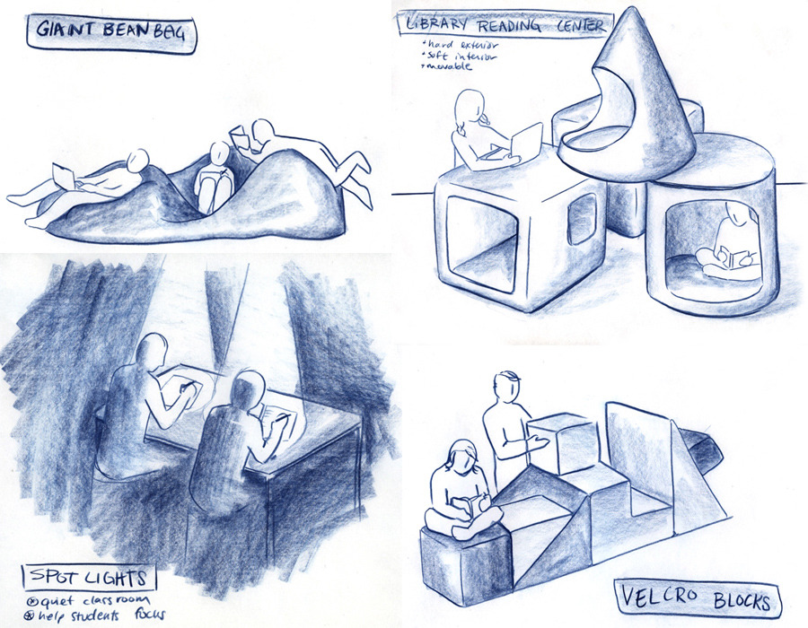 Classroom Design Sketch : Concept sketches the innovative verve